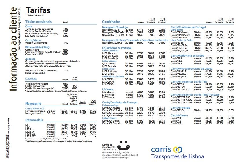 Lizbona-Lisbona-Taryfikator-Ceny-Biletów-komunikacja-miejska-w-Lizbonie-Aktualne-Ceny