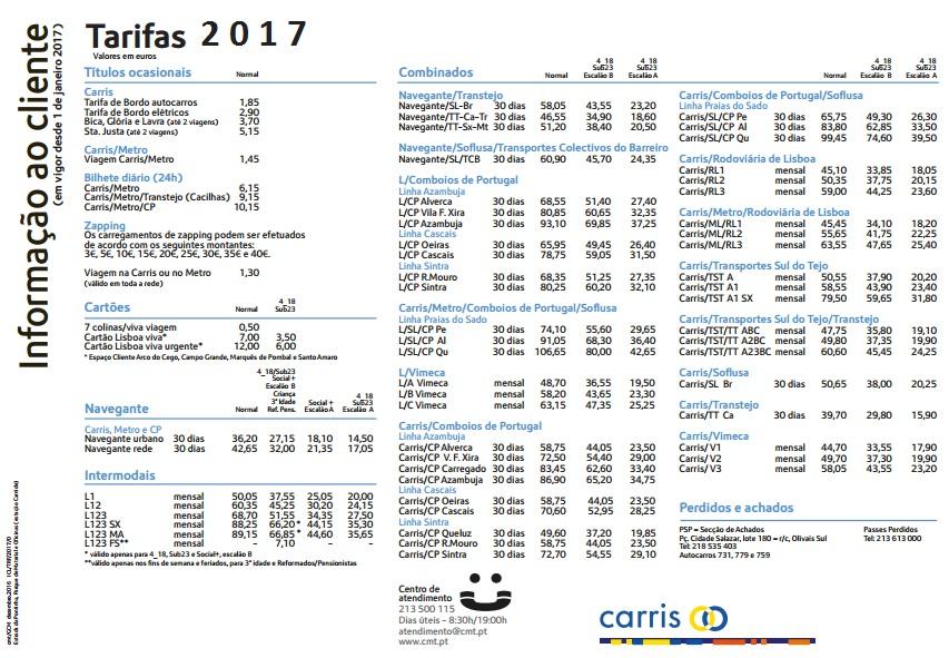 Lizbona Lisbona Taryfikator Ceny Biletów komunikacja miejska w Lizbonie Aktualne Ceny 2017 tramwaje metro autobusy bilety ceny