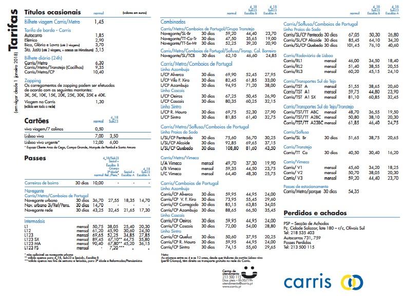 Lizbona Lisbona Taryfikator Ceny Biletów komunikacja miejska w Lizbonie Aktualne Ceny 2018 tramwaje metro autobusy bilety ceny opis przewodnik ile kosztuje bilet