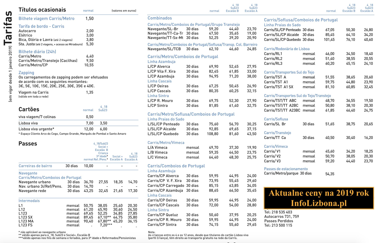 Lizbona Lisbona Taryfikator Ceny Biletów komunikacja miejska w Lizbonie Aktualne Ceny 2019 tramwaje metro autobusy bilety ceny opis przewodnik ile kosztuje bilet