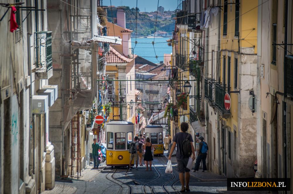 Lizbona pogoda lipiec w lipcu temperatury deszcze opady opis pogody przewodnik po Lizbonie Portugalii pilot wycieczki zwiedzanie klimat godziny słoneczne temperatura wody