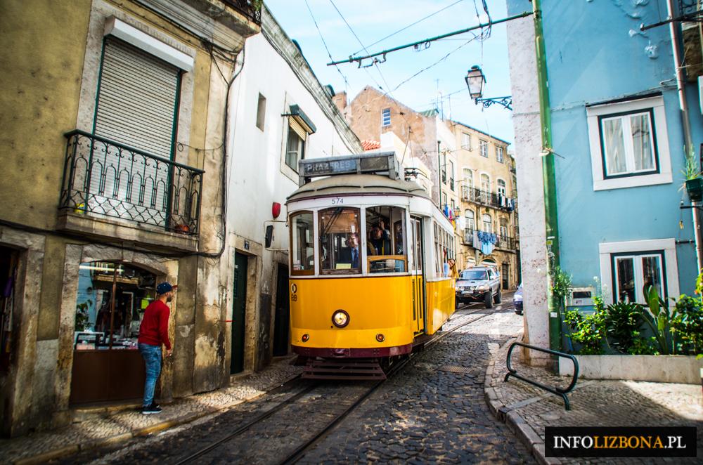 Lizbona pogoda listopad w listopadzie temperatury deszcze opady opis pogody przewodnik po Lizbonie Portugalii pilot wycieczki zwiedzanie klimat godziny słoneczne temperatura wody
