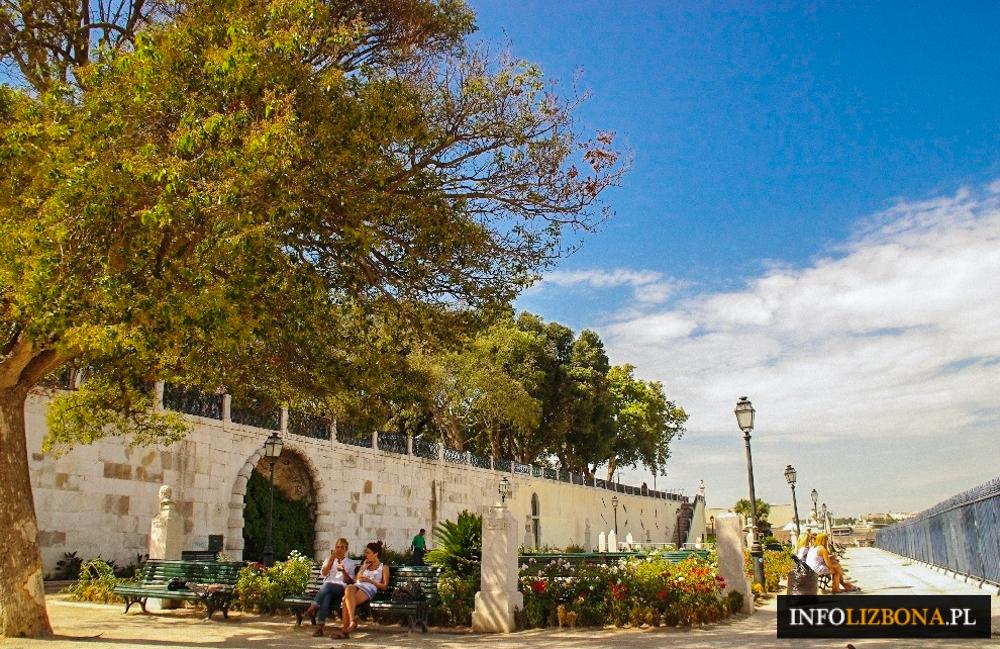 Lizbona pogoda marzec w marcu temperatury deszcze opady opis pogody przewodnik po Lizbonie Portugalii pilot wycieczki zwiedzanie klimat godziny słoneczne temperatura wody