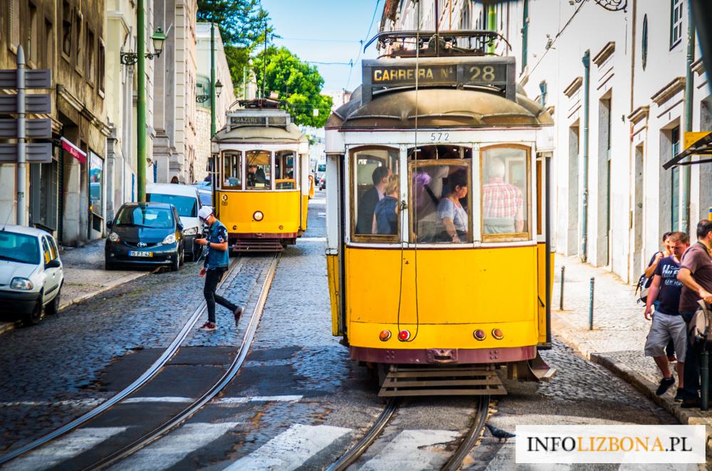 Lisboa Card Lizbona Lisbona Lisbon Karta turystyczna cena opienie czy warto przewodnik karta miejska Portugalia atrakcje zniżki transport miejski muzea