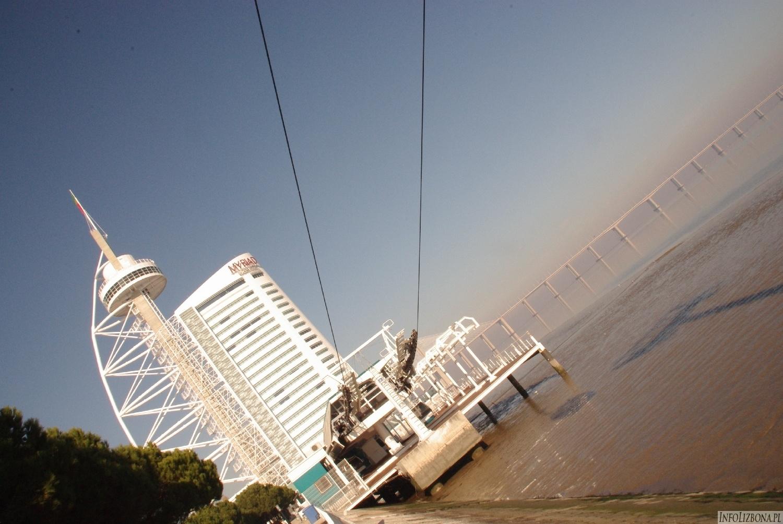 Expo Lizbona Wystawa Expo Park Narodów
