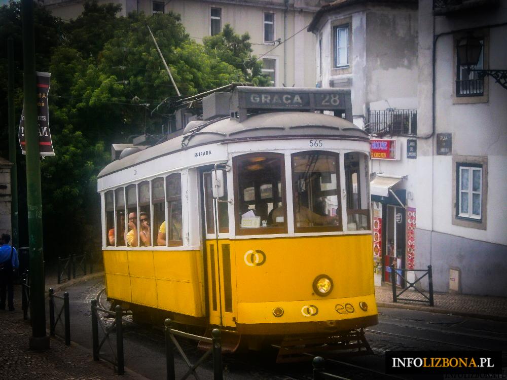 lizbona-lisbona-taryfikator-ceny-biletow-komunikacja-miejska-w-lizbonie-aktualne-ceny-2017-tramwaje-metro-autobusy-bilety-ceny