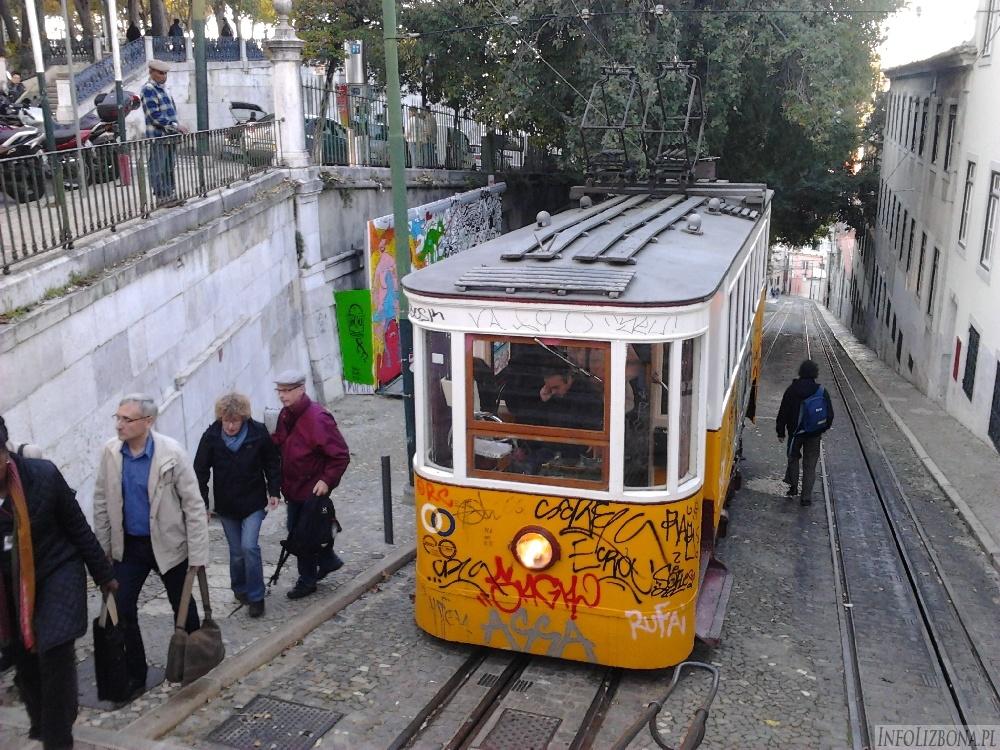 Windy w Lizbonie.Lizbona windy. Winda Gloria