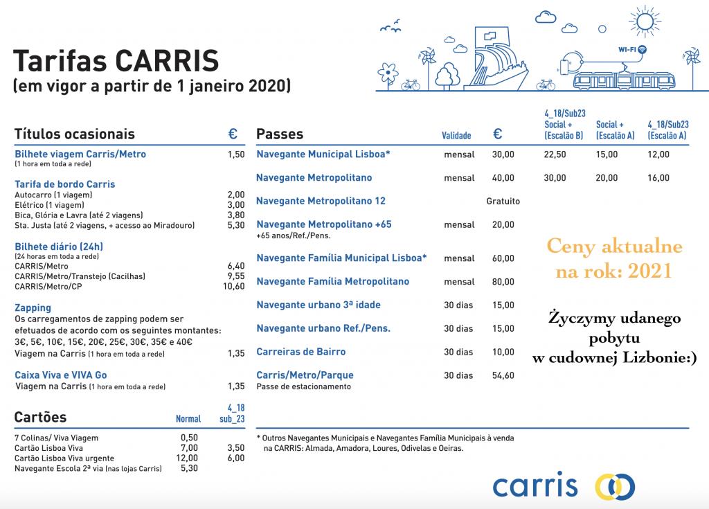 Jak kupić bilet na metro w Lizbonie 2021? Aktualne ceny rodzaje biletów Lizbona Lisbona Portugalia Poradnik Polski Przewodnik Autobusy Tramwaje Windy Promy Pociągi poradnik Lisboa Cena