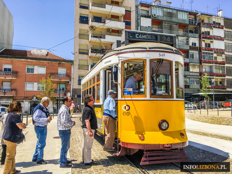 Lizbona 2020 ceny za komunikację miejską w Lizbonie Komunikacja miejska bilety transport publiczny tramwaje autobusy metro windy Cena za bilet opis przewodnik ile kosztuje bilet na tramwaj informacje praktyczne