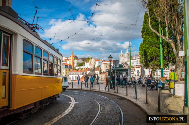 Lizbona pogoda grudzień w grudniu grudzien temperatury deszcze opady opis pogody przewodnik po Lizbonie Portugalii pilot wycieczki zwiedzanie klimat godziny słoneczne temperatura wody