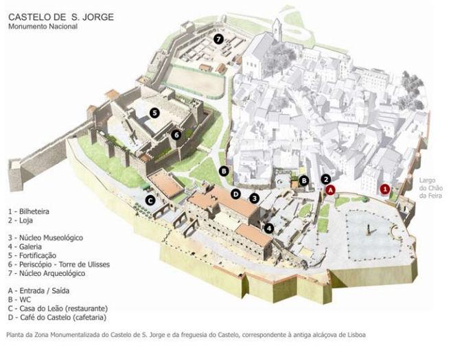 Plan of castel in Lisbon Plan turystyczny zamku sw Jerzego w Lizbonie mapa zamku