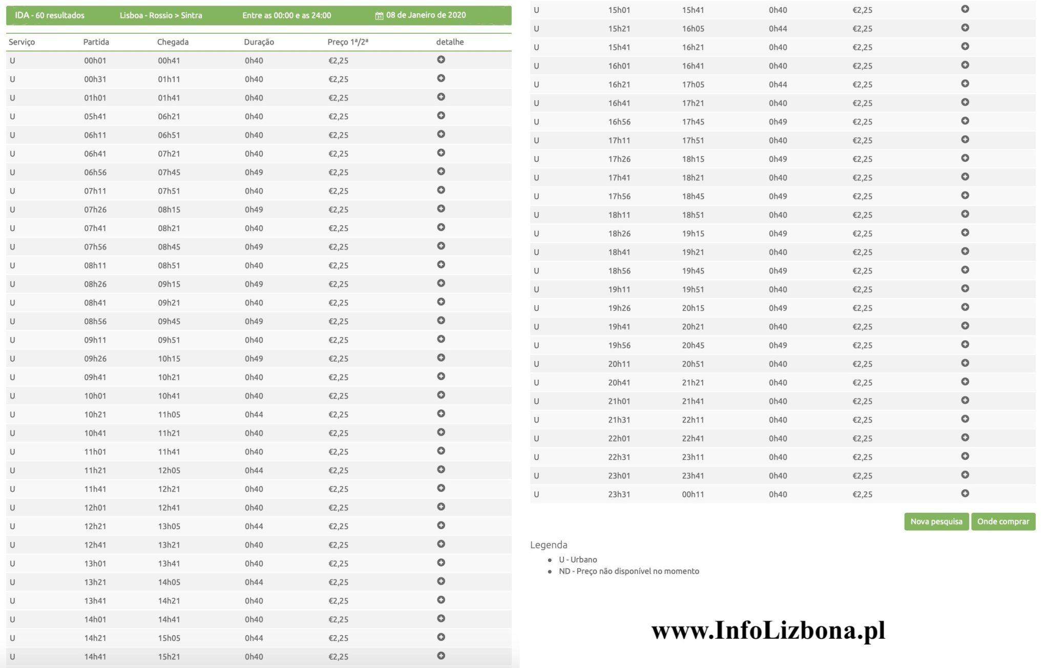 Lizbona Sintra Dojazd Opis Przewodnik Cabo da Roca Jak Dojechać Aktualne Ceny Rozkład Jazdu