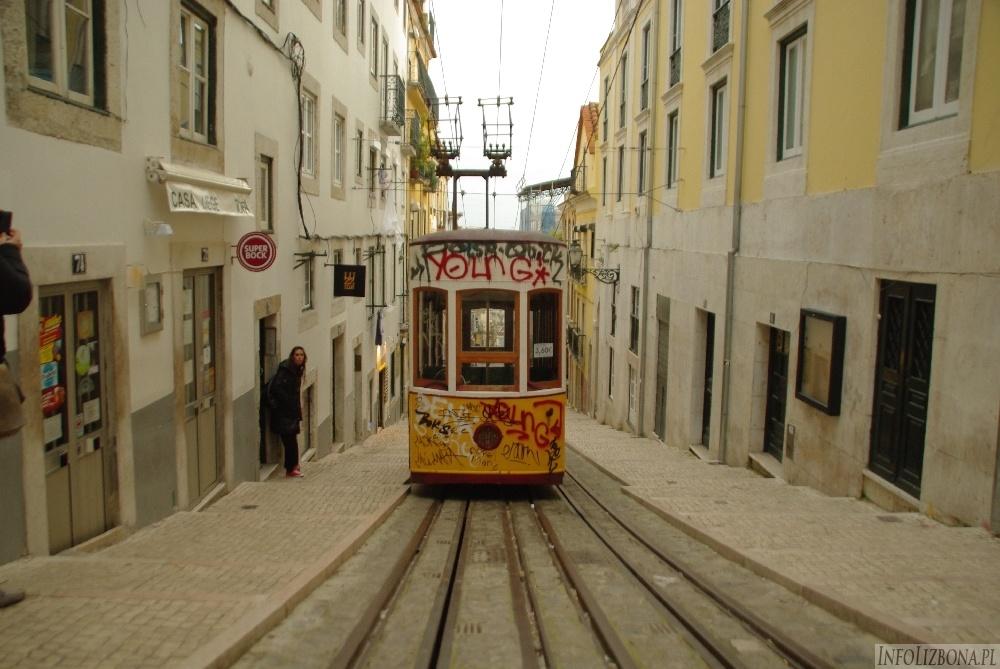 Lizbona Portugalia deszcz przewodnik co robić