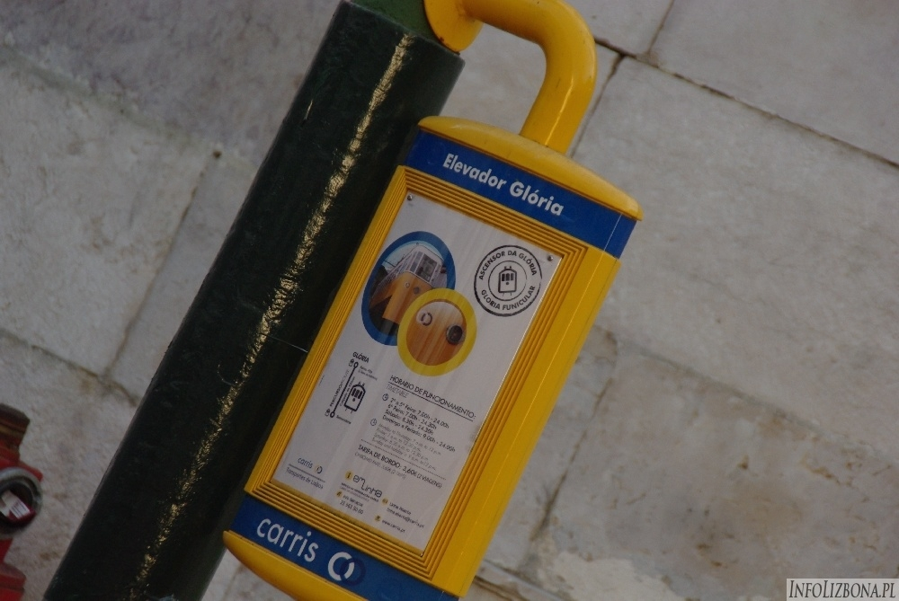 Lizbona Lisbona ceny 2014 autobusy tramwaje metro bilety