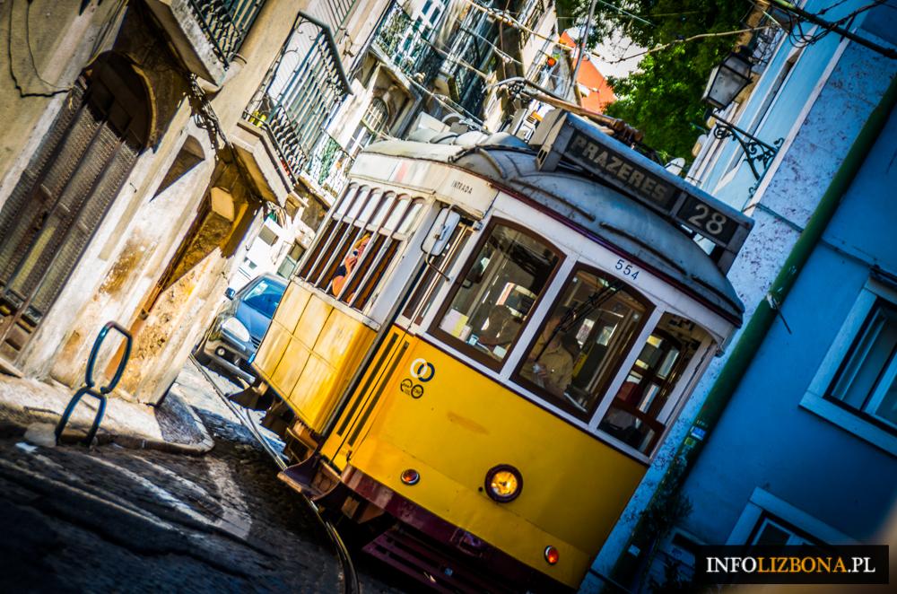Reklamy kręcone w Lizbonie wideo zestawienie Wideo Lizbona Lisbona Lisbon Beckham Opis Przewodnik