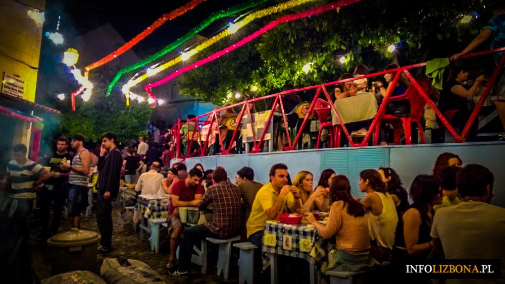 Ceny w Portugalii 2020 - w Lizbonie, Porto, Algave, Lizbona cena aktuelne ceny w restauracjach, noclegów, jedzenia, wypożyczenie samochodu, hoteli, polski przewodnik