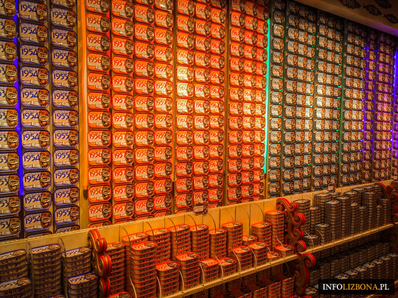 Sardynki Lizbona Portugalia Konserwy Sklepy z konserwami pamiatki z Portugalii O Mundo Fantastico da Sardinha Portuguesa konserwy rybne Baixa przewodnik po lisbonie sekrety sardynka (6 z 16)