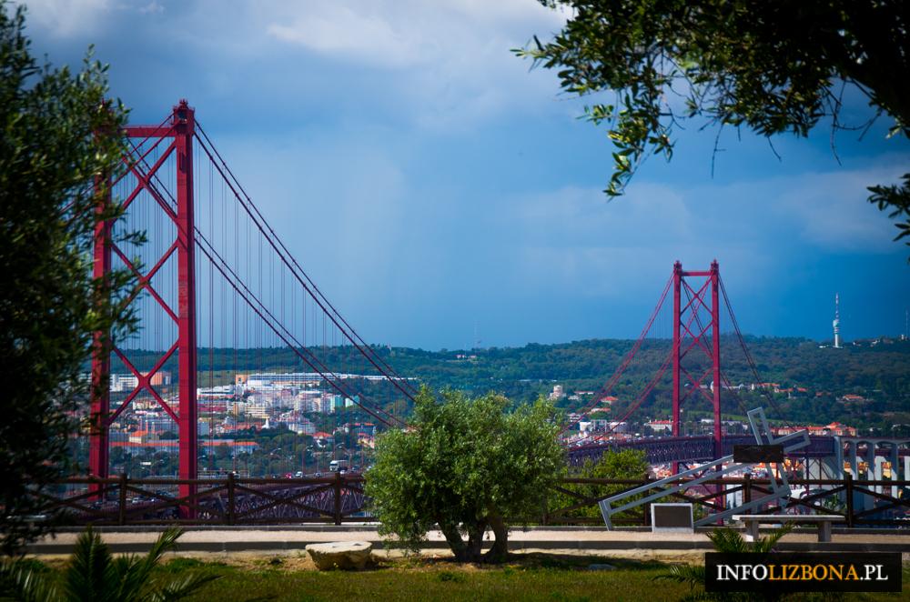 Lizbona jak samemu zorganizować wyjazd z biurem podróży czy samemu porady wskazówki rady zwiedzanie Lizbony przewodnik po Lizbonie Portugalii Zabytki Atrakcje