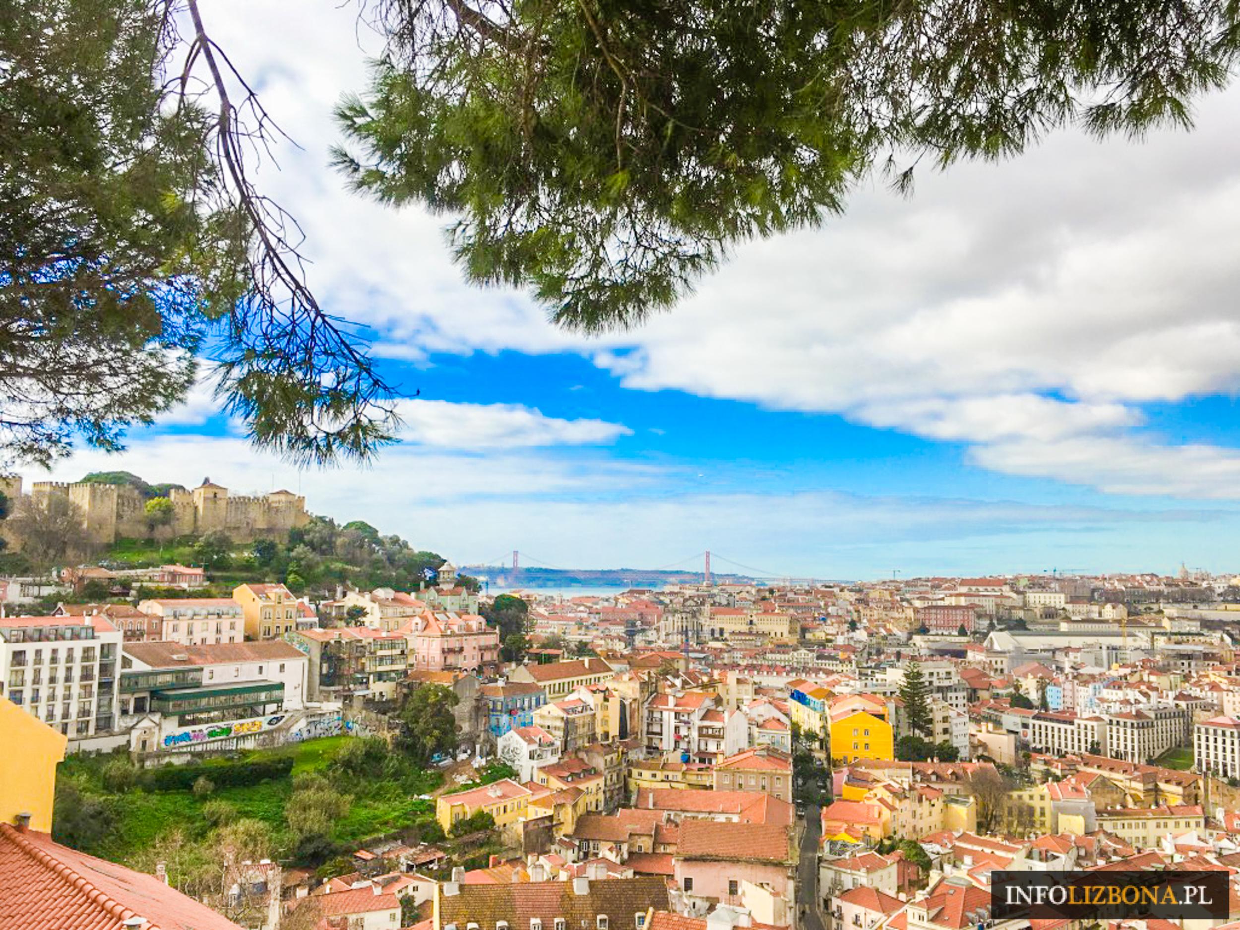Zlikwidowane loty polska portugalia zima 2019 2020 Lizbona Porto Faro Spis Zestawienie Jak dolecieć do Lizbony Przewodnik