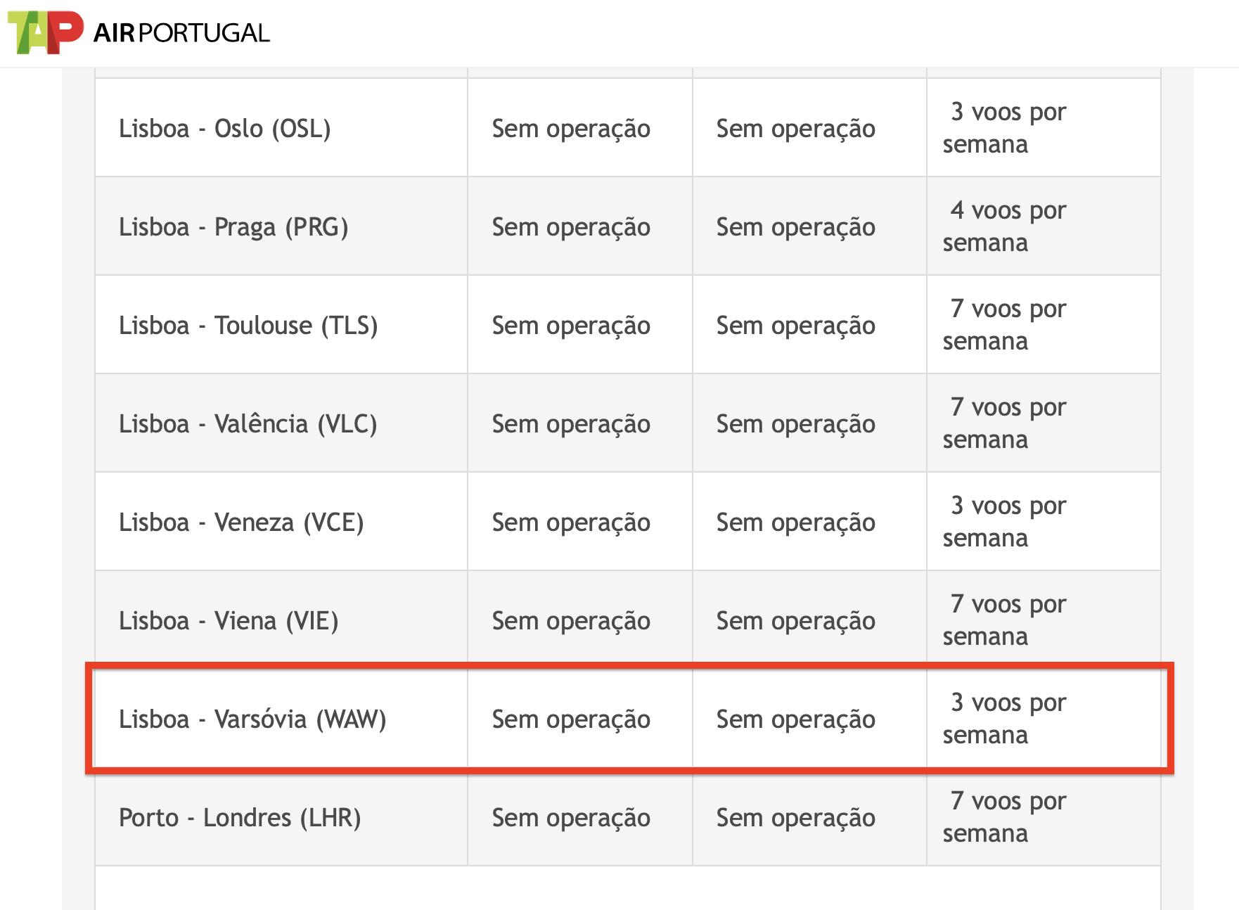 Anulowane loty TAP Czerwiec Lipiec Sierpień 2020 Co Zrobić Polska Portugalia lot Anulacja Hiszpania Przekraczania granic InfoPraia Google Play App Store iPhone informacje