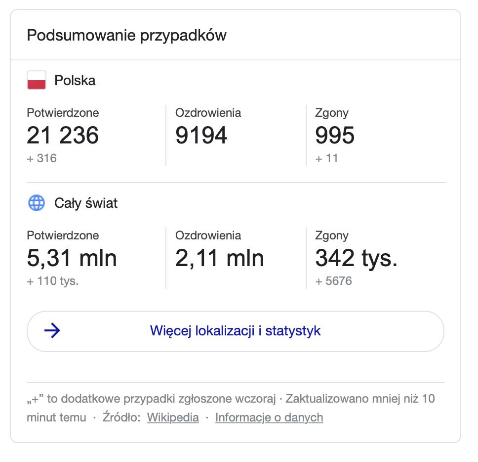Hiszpania Koronawirus Portugalia Ponowne Otwarcie Granic Turystyka w Hiszpanii Portugalii Loty Podróże Podróżowanie Informacje Aktualności Premier Epanha Polski Przewodnik