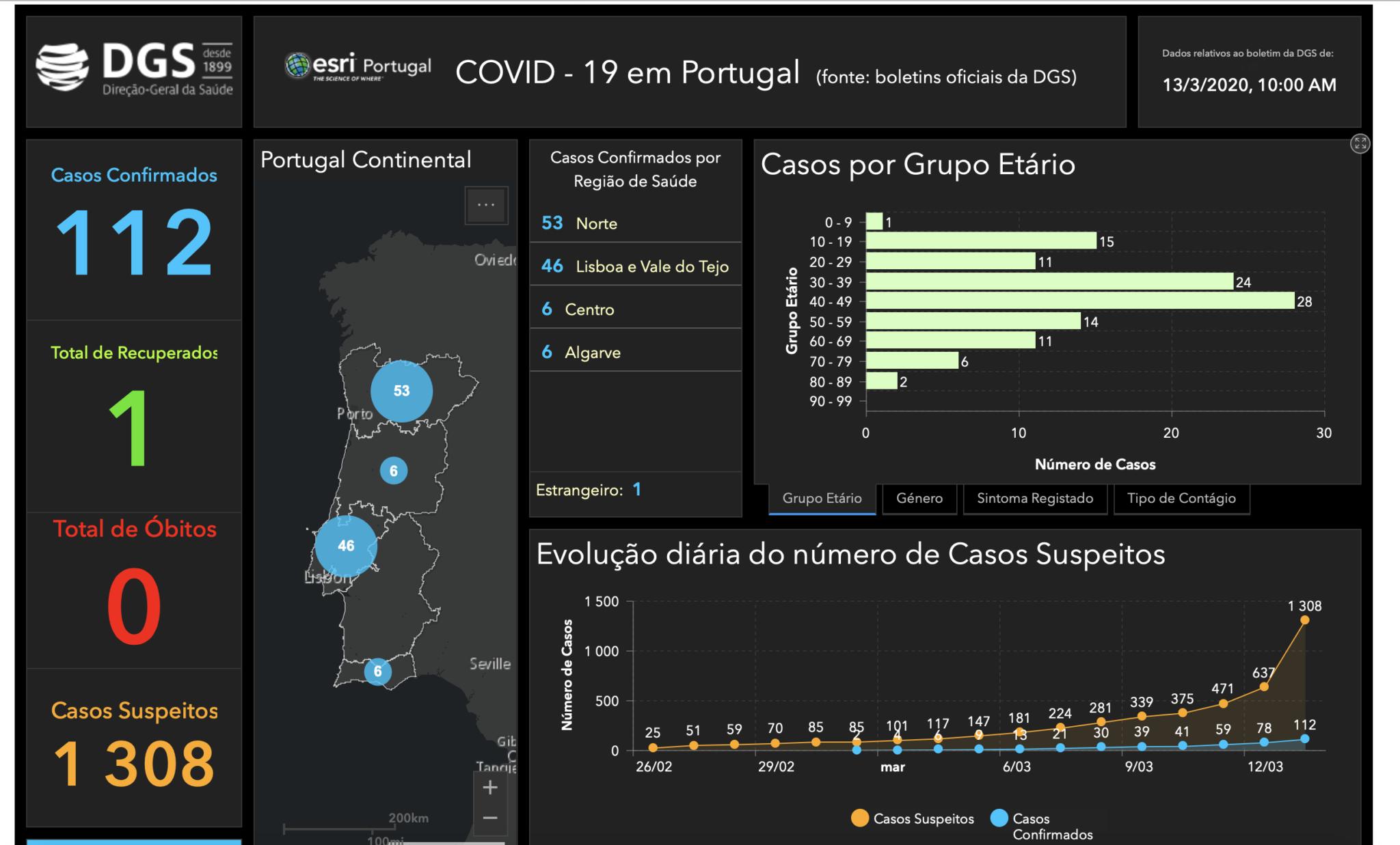 Koronawirus Portugalia Madera Azory 2020 stan uwagi zagrożenie informacje