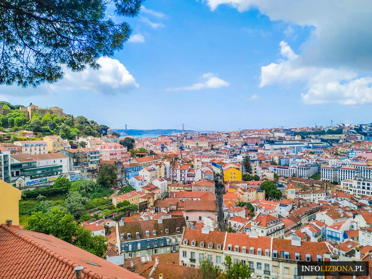 Lizbona Stan Wyjątkowy wirus pandemia aktualna sytuacja relacja opis przewodnik po Lizbonie i Portugalii