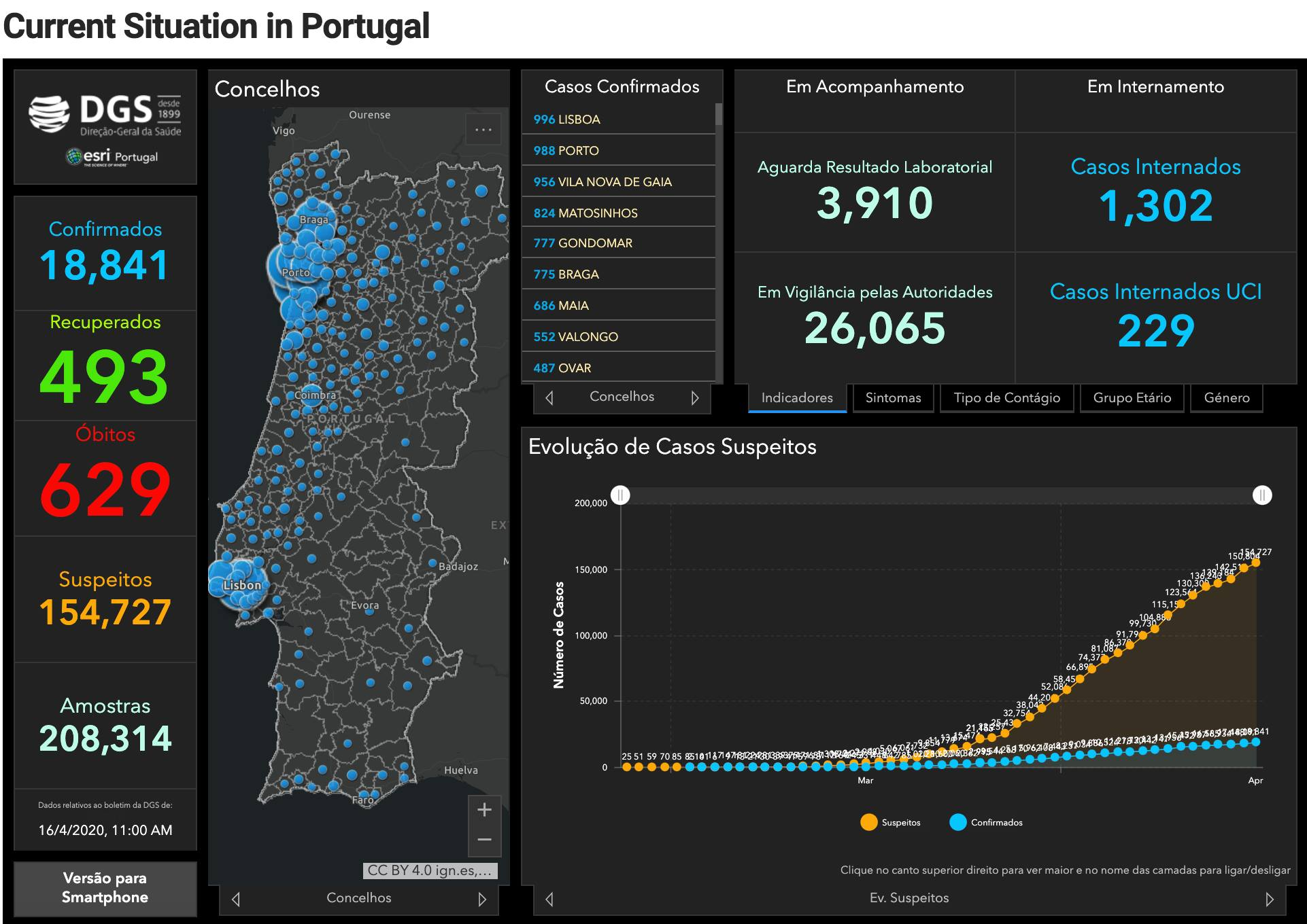 Lizbona Koronawirus aktualne zdjęcia sytuacja opis czy można podróżować info przewodnik
