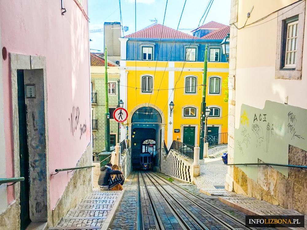 Wielkanoc w Portugalii Święta Wielkanocy Wielkanocne Portugalia 2020 Zwyczaje Tradycje Obyczaje Opis Prezenty Lizbona Porto Przewodnik Życzenia portugalskie