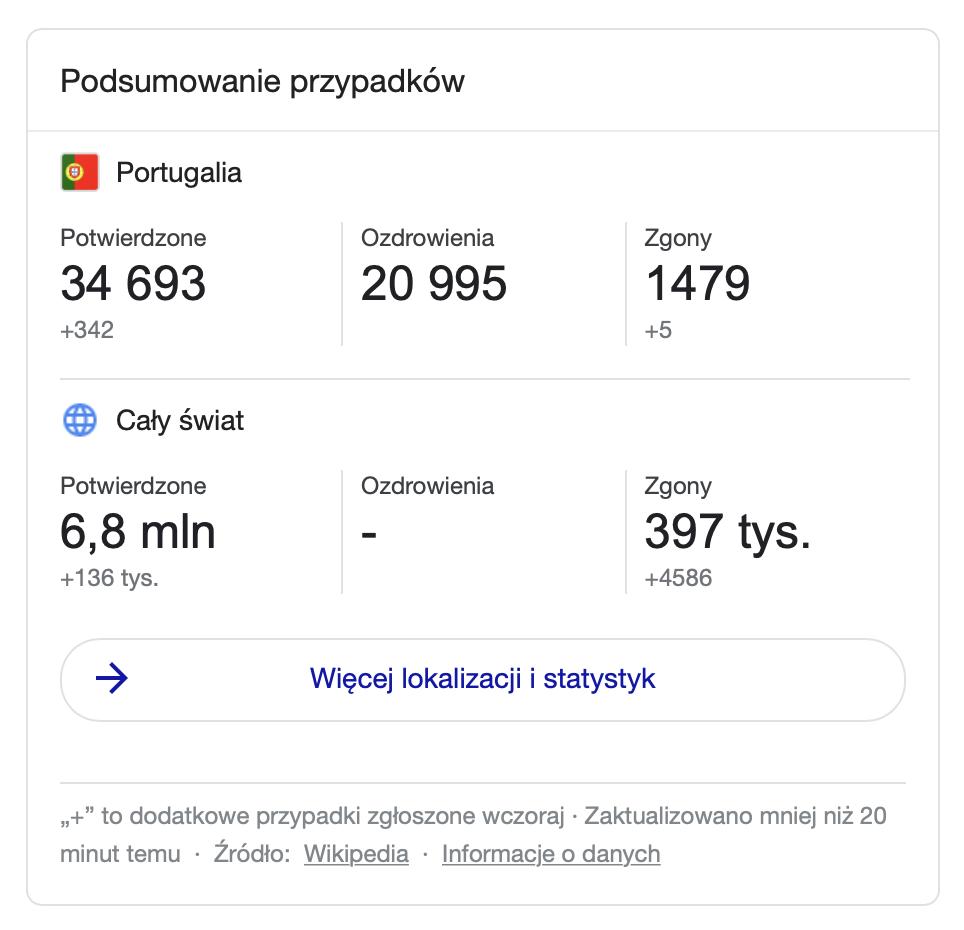 Portugalia Zakaz Lotów Koronawirusa Kwarantanna Czerwiec Lipiec 2020 Informacje Polski Przewodnik Azory Madeira Portugal Portugalii Lizbona Porto Lisbona Lisbon