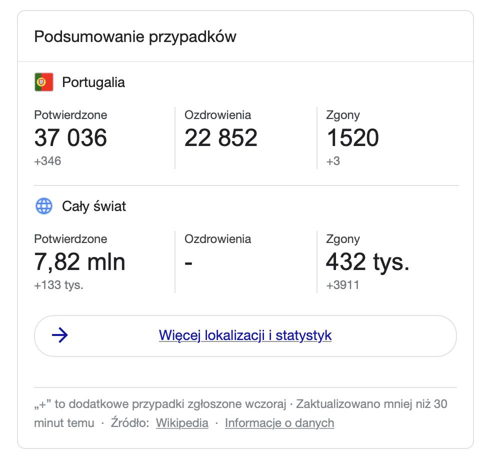 Portugalia nowe zachorowania koronawirus COVID-19 aktualna sytuacja polski przewodnik po Lizbonie podróże do Lizbony Lizbona Portugalii Lisbona Lisbon