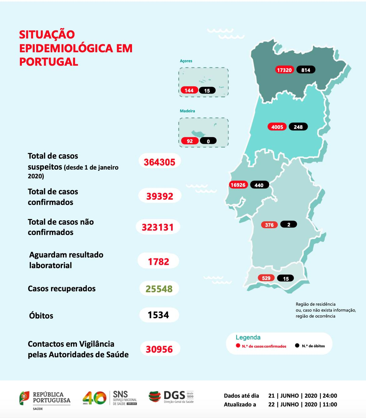 Fatima 2020 Koronawirus COVID-19 Portugalia Sanktuarium w Fatimie Informacje Statystyki Zarażenie Podróżowanie Dane