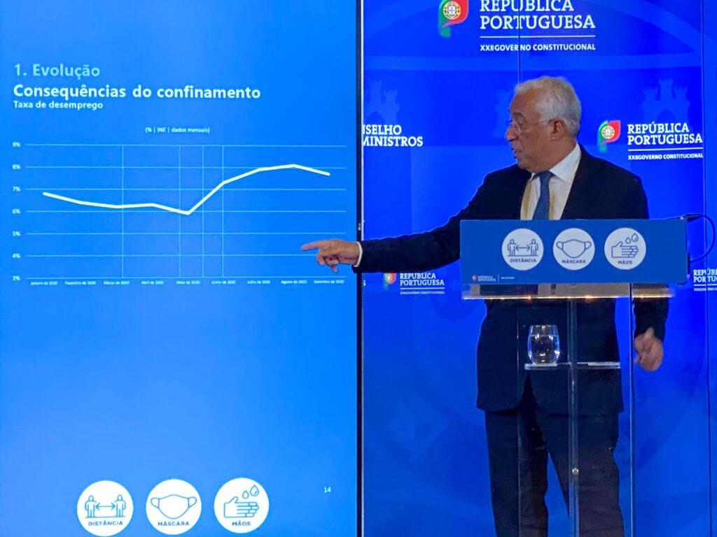 Lizbona Porto Algarve COVID-19 listopad 2020 Portugalia Aktualne Informacje Nowe Ograniczenia w wybranych miastach Podsumowanie po polsku Przewodnicy po Portugalii Info Statystyki Decyzje rządu