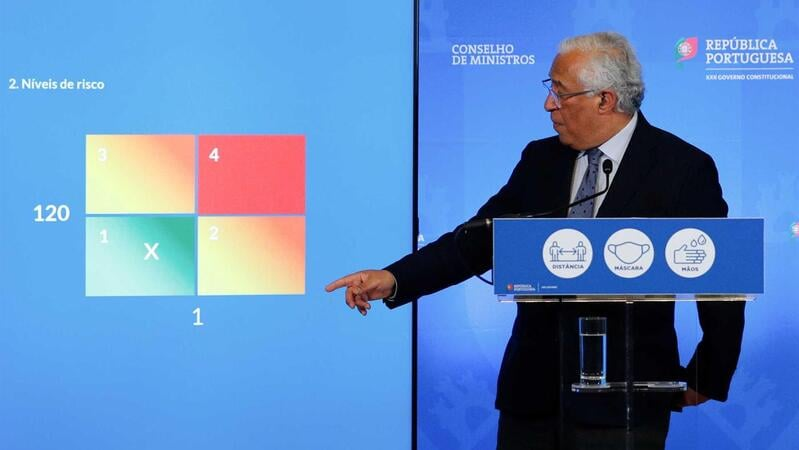 Portugalia COVID 19 Aktualny stan marzec 20221 Informacje Statystyki Koronawirus Lockdown regulacje obostrzenia prawo testy kwarantanna czy można przyjechać Lizbona Porto
