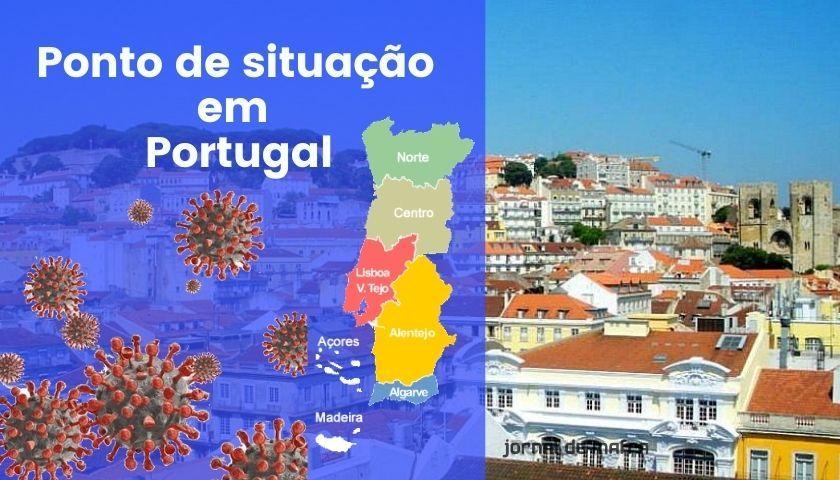 Portugalia COVID-19 Koronawirus aktualna sytuacja Października Wrzesień 2020 Statystyki Opis Informacje Analiza Trend Polski Przewodnik Sprawdzone Informacje Dane Wskaźniki