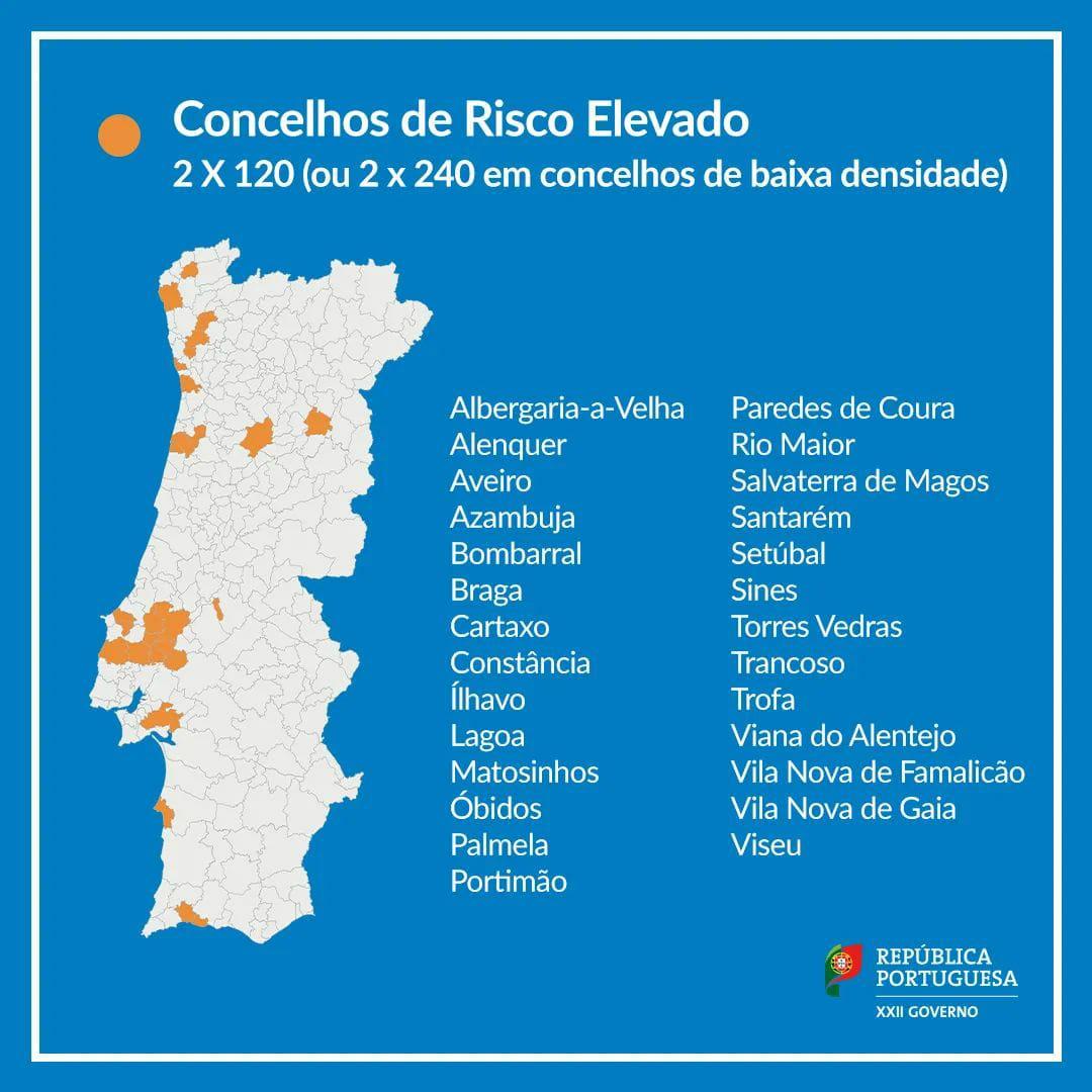 Portugalia Certyfikat COVID Hotele Restauracje Obiekty Noclegowe Nowe Zasady i Przepisy Regulacje Zasady WAKACJE 2021 w Lizbonie Porto Opis Polski Przewodnik Lokalne Info