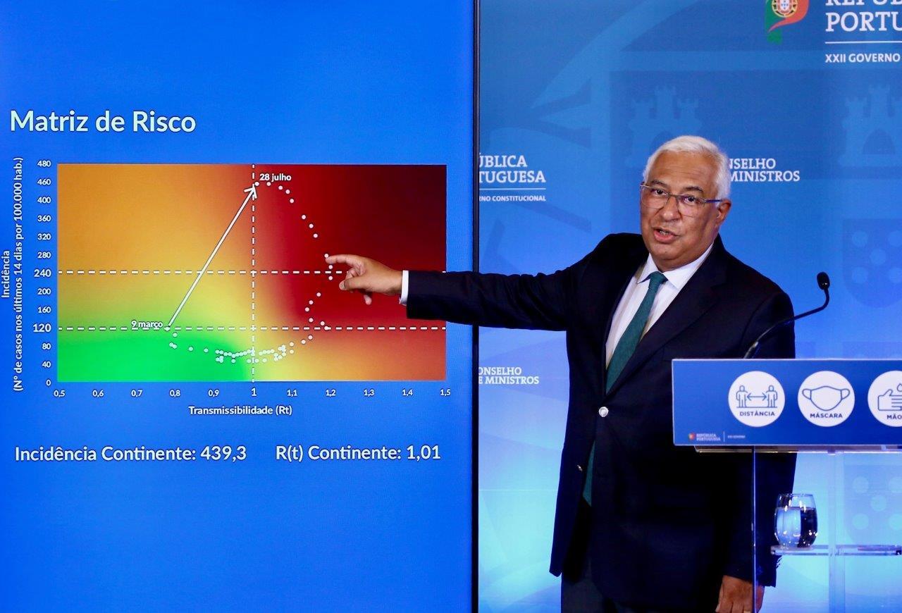 Portugalia Lizbona Porto Koronawirus Aktualne Regulacje Zasady Obostrzenia Sprawdzone Rządowe Informacje Relacja Polski Przewodnik po Lizbonie Sierpień 2021