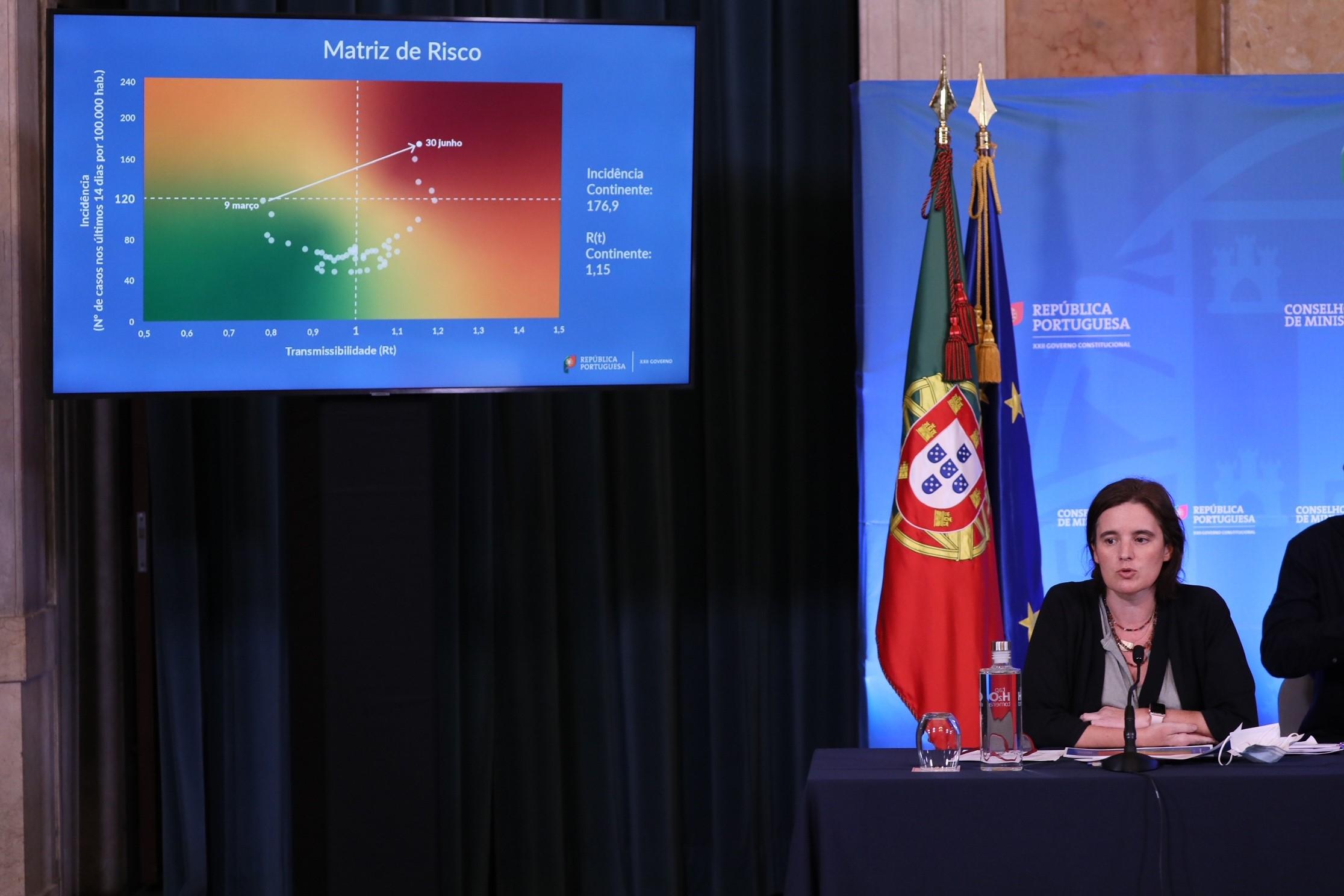 Portugalia Nowe Zasady i Regulacje Kordon Sanitarny w Lizbonie Godzina Policyjna Lipiec Sierpień Wakacje 2021 Aktualne Informacje COVID-19 Delta Plus Reportaż Pandemia