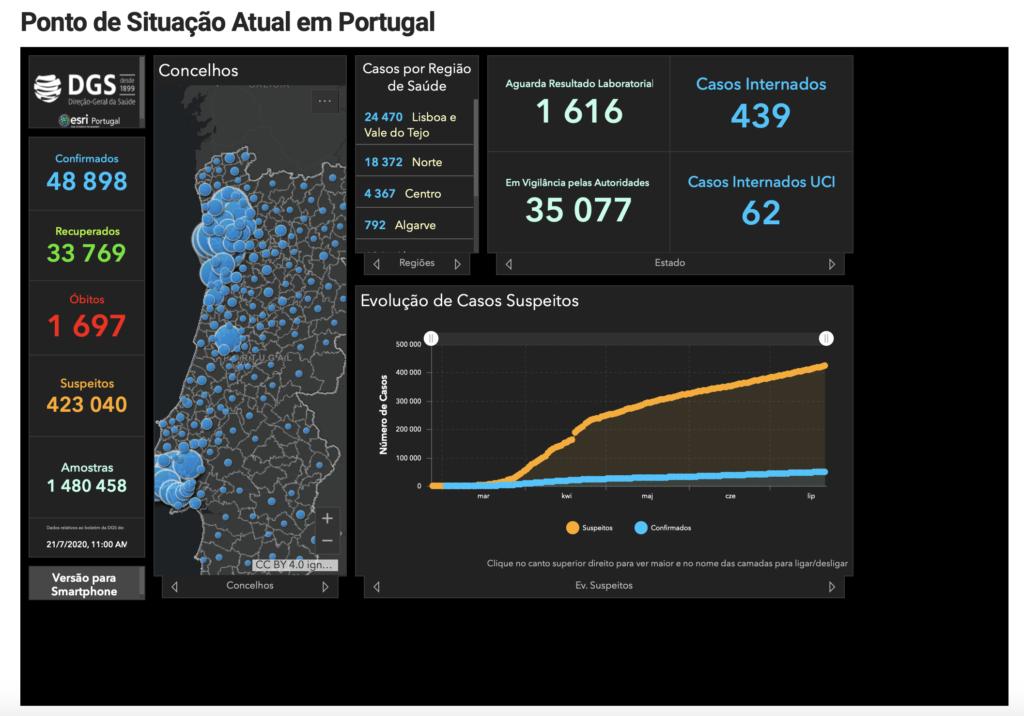Portugalia liczba zarażeń COVID-19 na 100 000 mieszkańców statystyki wskaźnik informacje prognostyki czy zakaz lotów zostanie przedłużony Aktualne Informacje Lizbona Porto